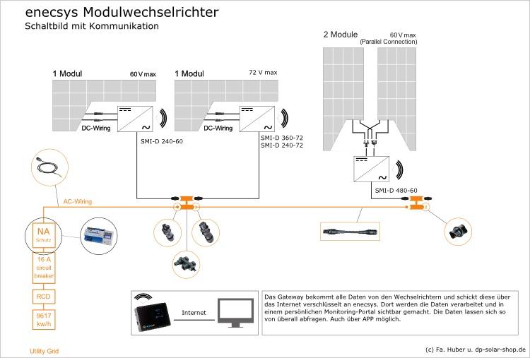 Enecsys Modul_WR - dp-solar-shop