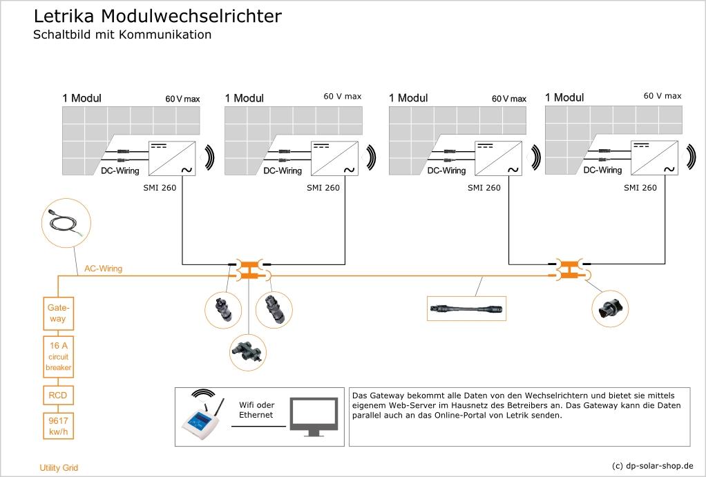 Letrika Modul-WR - dp-solar-shop